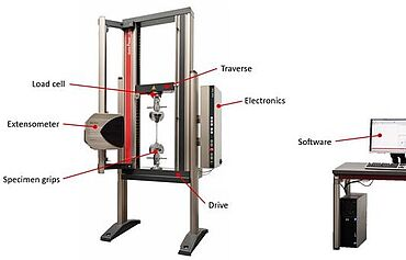 Tensile Tester Components