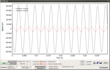 Oscilloscope window for an oscillation in air with 300 Hz